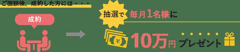 ご面談後、成約した方には… 抽選で毎月1名様に10万円プレゼント