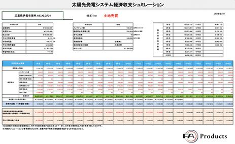 収支シミュレーション